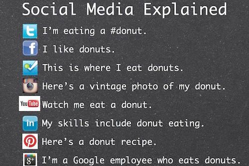 social media bad for business explained
